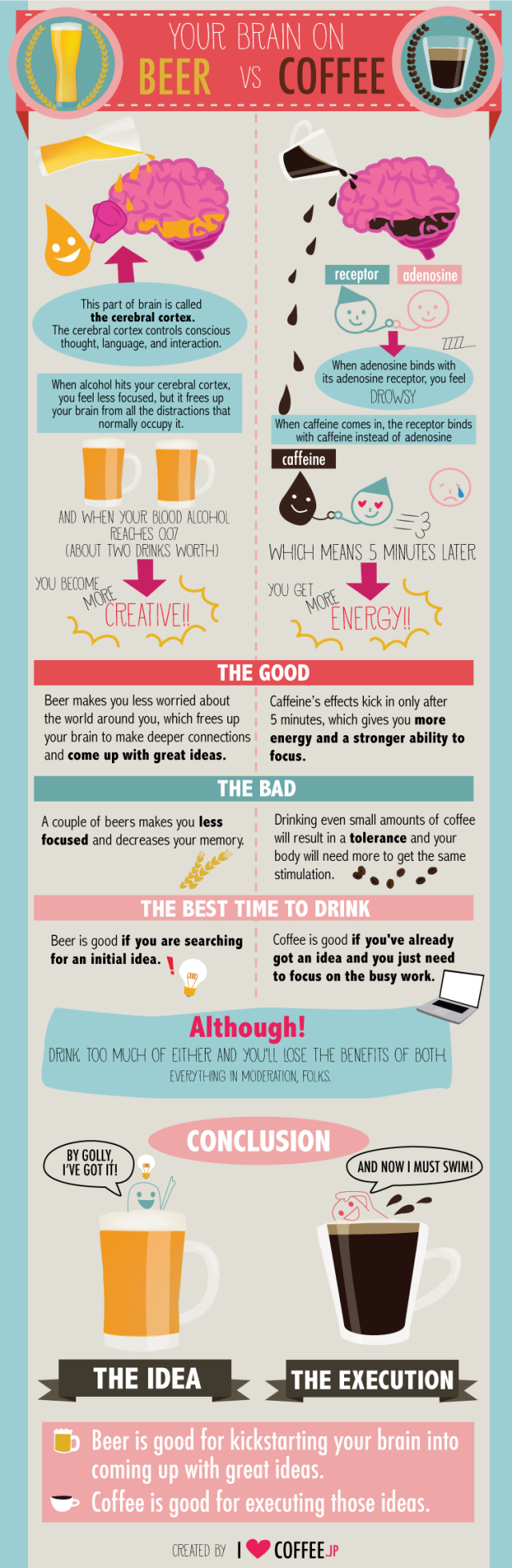 how-beer-and-coffee-affect-your-brain-640x1960