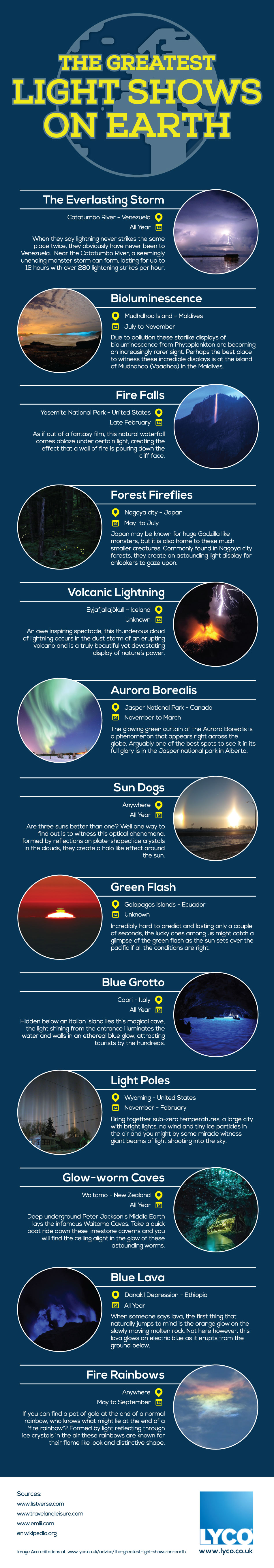 Infographic: Here are the world's craziest natural light ...
