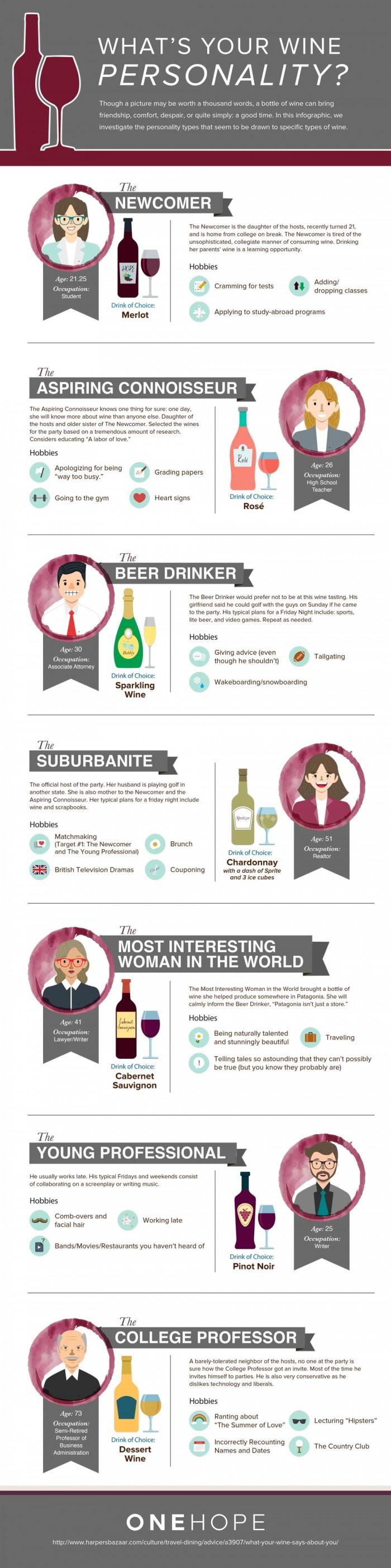 Wine-Personality_1000x-700x2809