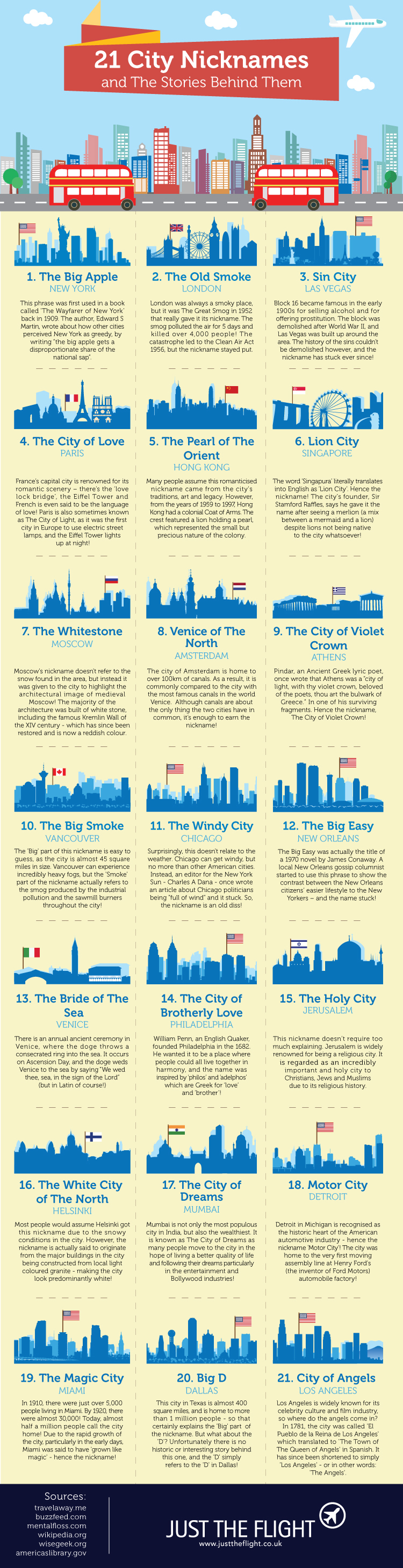 The stories behind the nicknames of the world's great cities