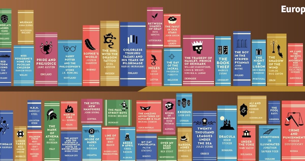 The most popular book set in every country in the world