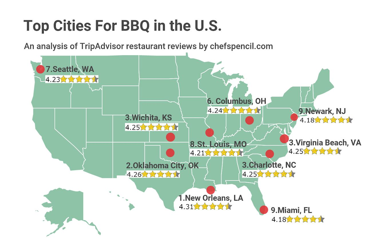 Map of best barbecue cities