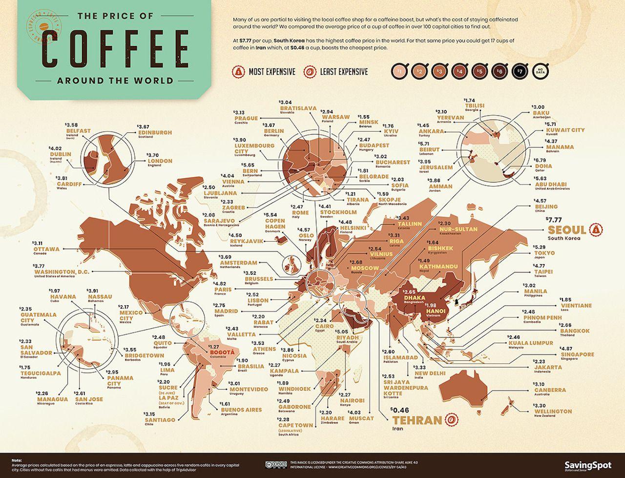 world coffee index-2-saving-spot