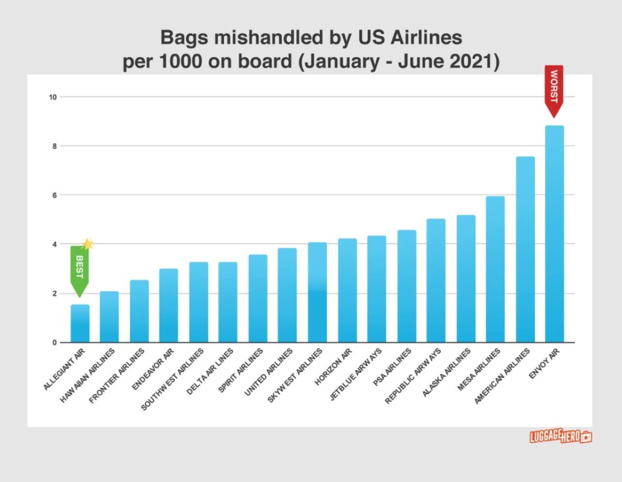lost-or-mishandled-luggage